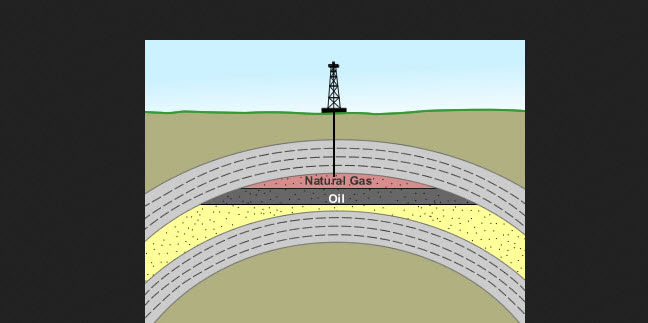 Natural Gas and Oil in the Ground